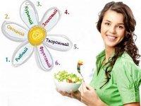 dieta-6-lepestkov-otzyvy